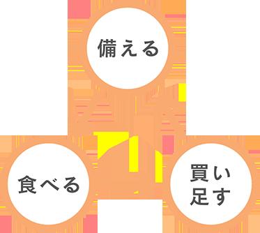ストック 法 ローリング 【家でできる備蓄】ローリングストック法の上手なやり方